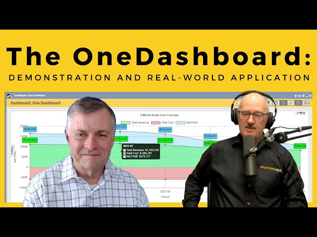 The OneDashboard Part 3: Demonstration & Real-World Application