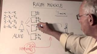 Ralph Merkle:  Privacy Between Strangers