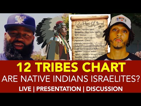 12 TRIBES CHART GUEST: DEACON SICARII PRESENTATION/DISCUSSION