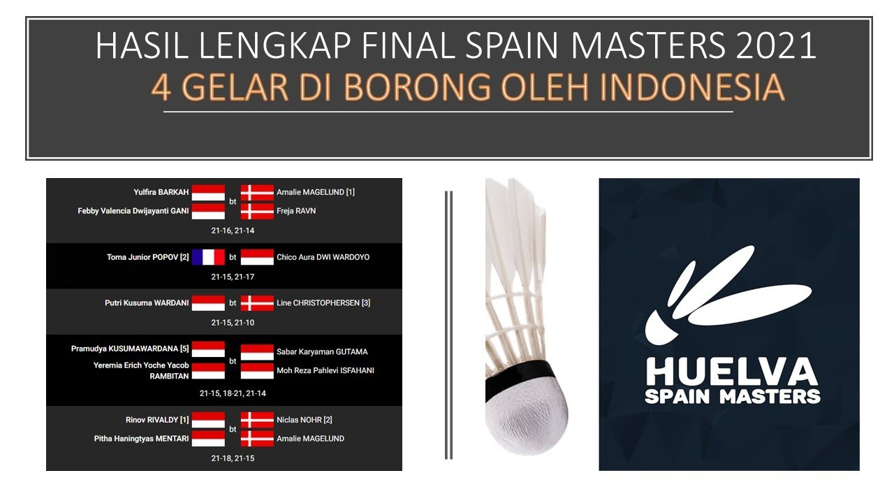 Hasil FINAL SPAIN MASTERS 23 Mei 2021-Indonesia Bawa 4 Gelar
