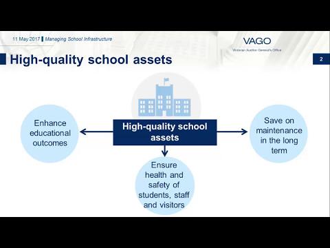 VAGO - Managing School Infrastructure