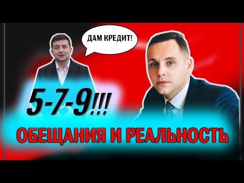 Доступные кредиты 5-7-9{59692afbc95286e42d97c330892c6b57279285a188a0c42a598c4f485a08f470}. О кредитах для малого бизнеса в Украине