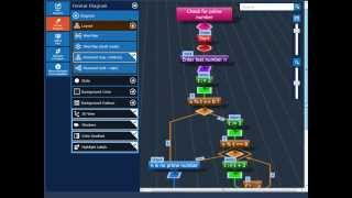 Create a flowchart for calculating prime numbers