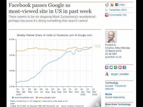 FaceBook Traffic Secrets And Tips Training