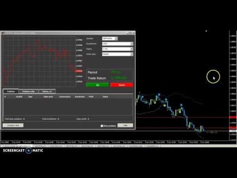 BOSS Indicator – Binary Options Signals Indicator for