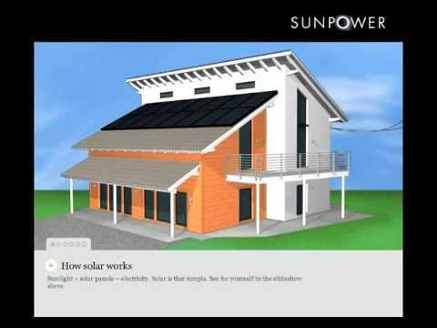 How Do Solar Panels Work? 60 Second Educational Video from SunPower Solar