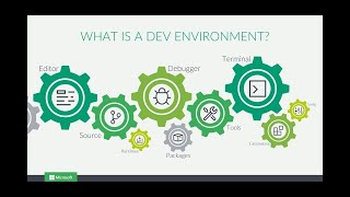 Visual Studio Online: A look at the future of developer productivity and | BRK2075
