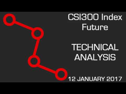CSI300 Index Future Turning Down