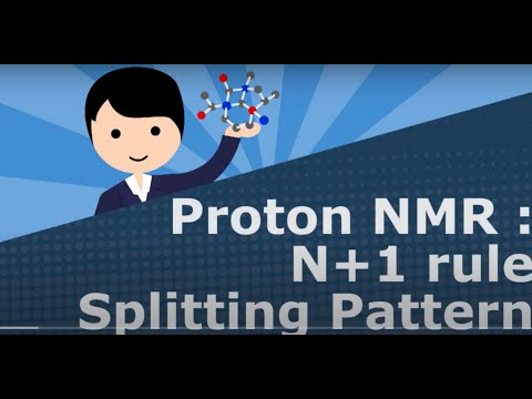 Proton NMR  N+1 rule Splitting Pattern (Lightboard)