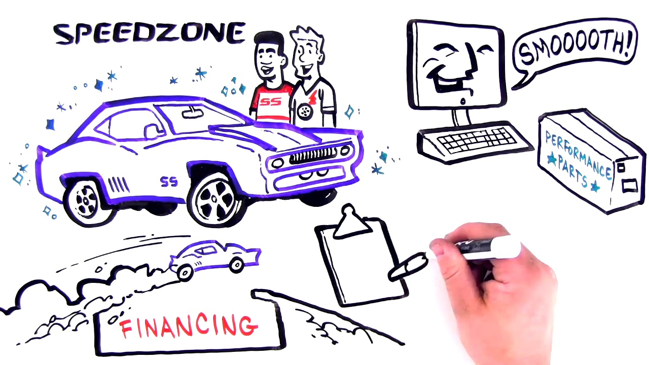 Speedzone Performance LLC  - Checkout our No Credit Needed