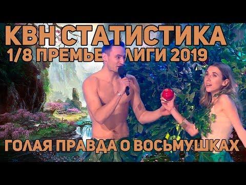 КВН статистика. Итоги этапа 1/8 Премьер-лиги 2019