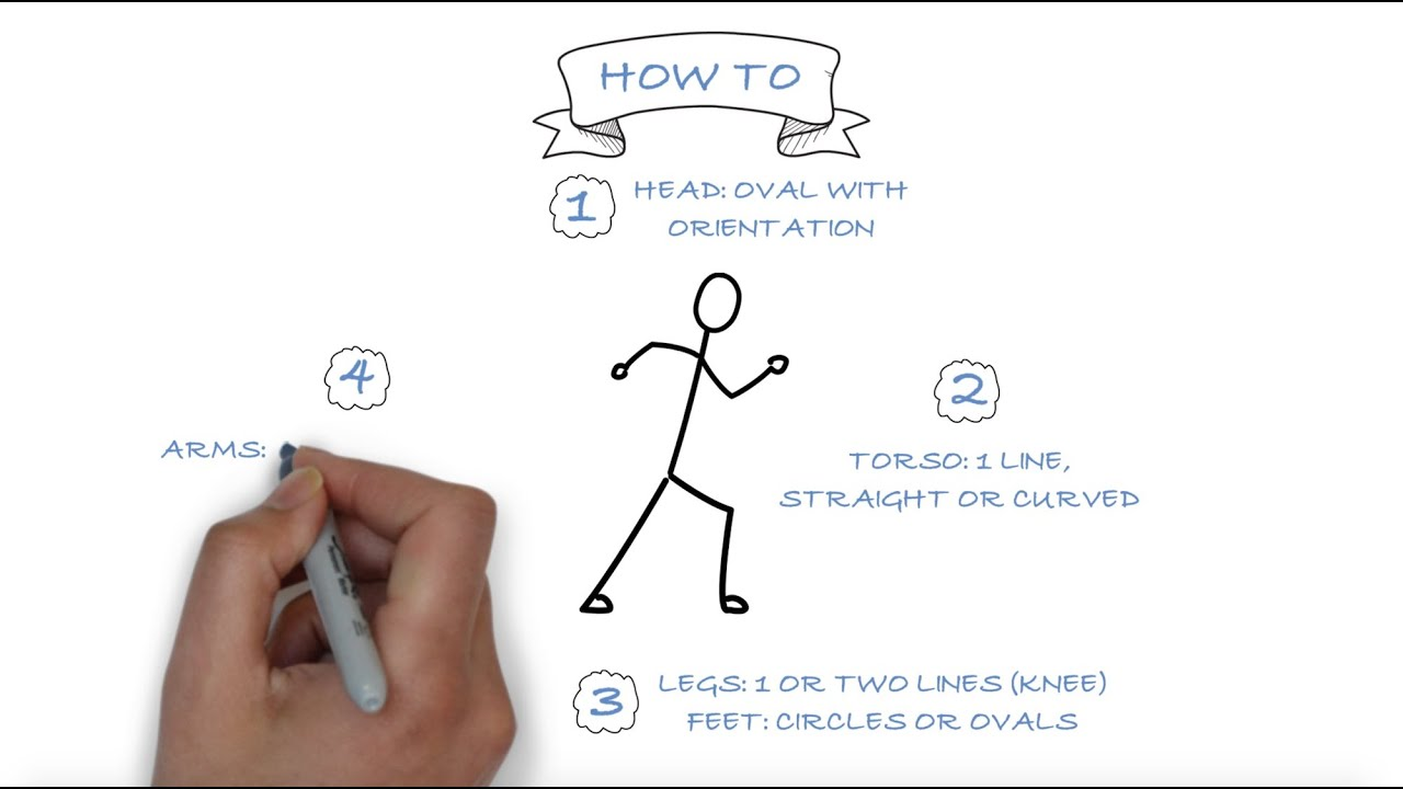 How To Draw Stick Figures That Express Verbs Youtube