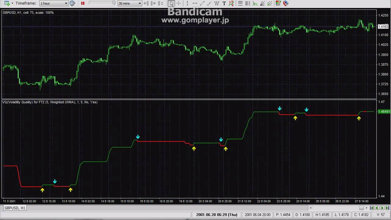 VQ(Volatility Quality) for ForexTester2,ForexTester3,ForexTester4 - YouTube