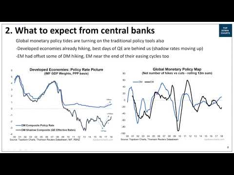 Monetary Policy and Asset Allocation