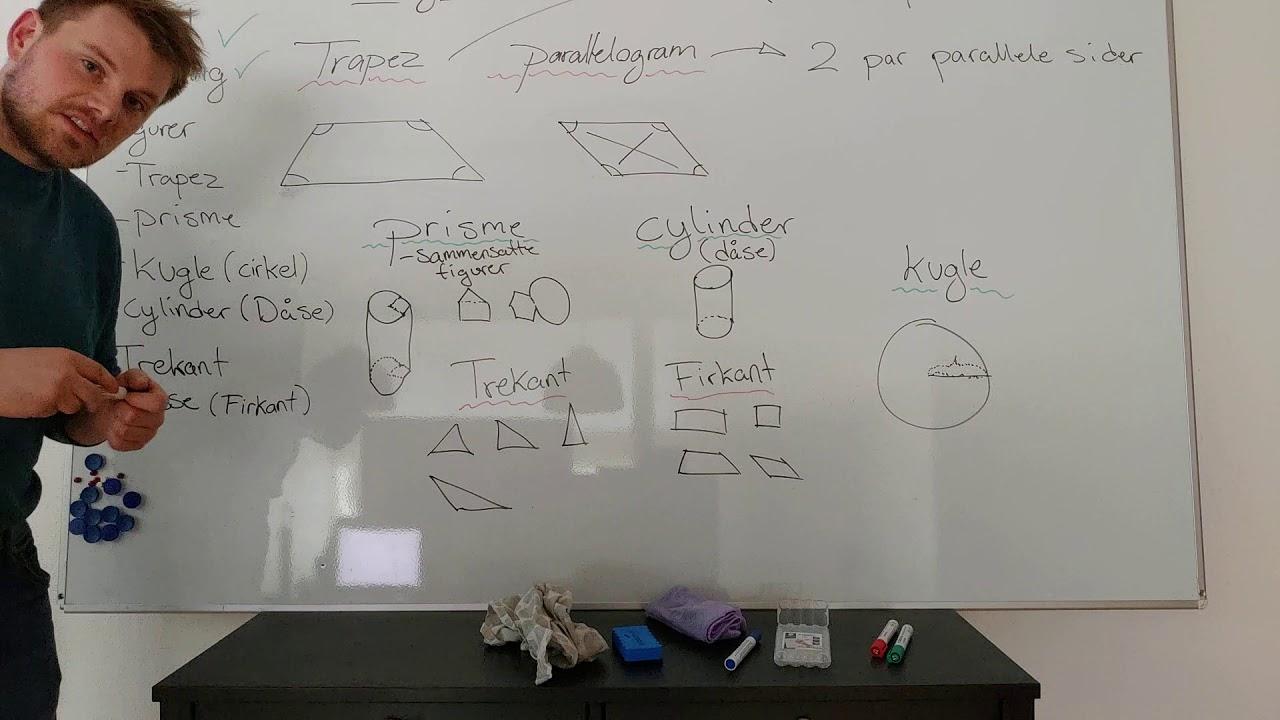 Figurer i matematik 7. årgang