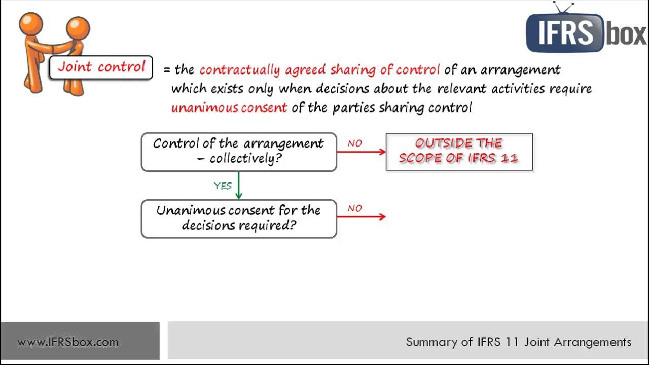 ifrs 11 joint arrangements - summary