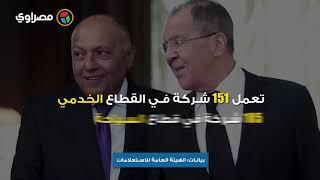 في دقيقة.. تعرف على العلاقات الاقتصادية بين مصر وروسيا (فيديوجرافيك)
