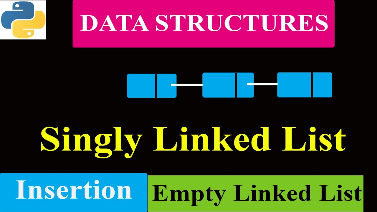 Inserting/Adding Elements To The Empty Linked List in Python
