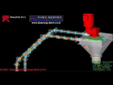 Rocky DEM을 이용한 Tubular Cable Drag Conveyor 해석사례