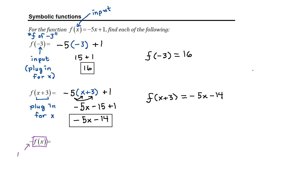 Symbolic Functions And Equationsv Youtube