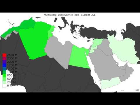 MENA - Multilateral Debt Service - Time Lapse