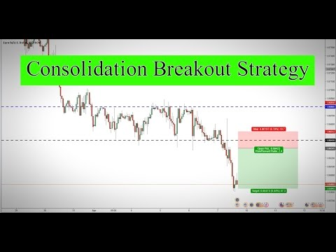 breakout trading strategy ( Live trading )