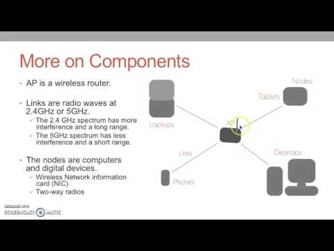 Wireless Network Basics