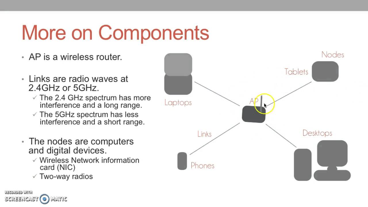 wireless network basics network interface card 5 components of information systems