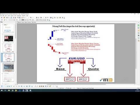[vifx-pro]-daftar-akun-demo-&-mulai-trading-forex