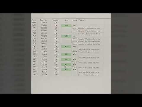 شرح موقع mt2iq.. تداول بشكل آلي على iq option.. دع الروبوت يتداول عنك في الخيارات ...
