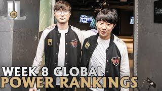 LoL Week 8 Global Power Rankings | 2019 Spring Split
