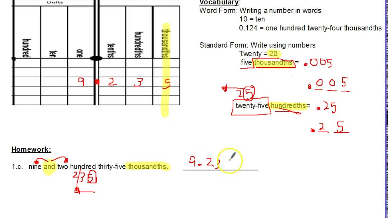 Module 1 Lesson 5 Writing Decimals In Word Standard And Expanded