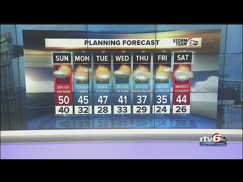 Indianapolis hits record-high temperatures