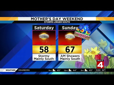 Metro Detroit Mother's Day weather forecast May 2018