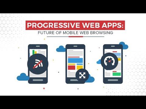 How to Enable Progressive web App (PWA) In your Wordpress website Just in 2 Min