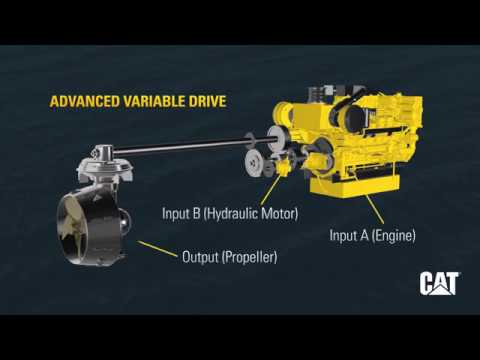 Introducing Advanced Variable Drive (AVD)
