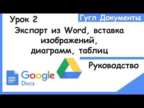 Гугл документы для начинающих.Импорт Word,вставка изображения,диаграммы,таблицы.Google docs.Урок 2.