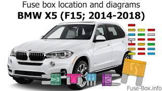 Fuse box location and diagrams: BMW X5 (F15; 2014-2018) - YouTube | 2015 Bmw X5 Fuse Diagram |  | YouTube