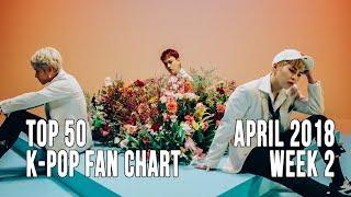Top 50 K-Pop Songs Chart - April 2018 Week 2 Fan Chart