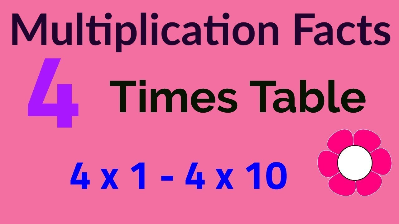 4 Times Table Multiplication Facts Flashcards In Order Four