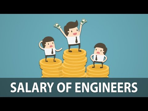 Engineering Salary  | (Average Annual Salary of Engineers)