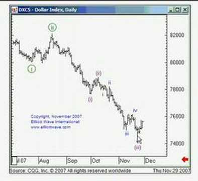 Elliott Wave Forex Trading: It's Not The News That Matters