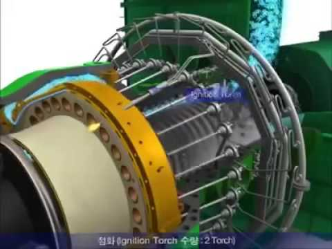 Gas Turbine operation