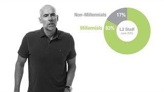 Scott Galloway: Who is the Most Talented Generation?