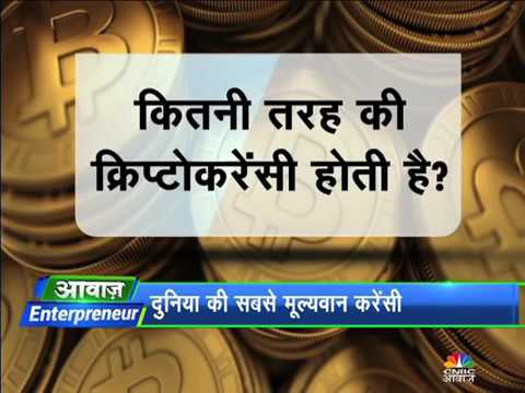 What is Bitcoin, CryptoCurrency, Digital Currency in Hindi