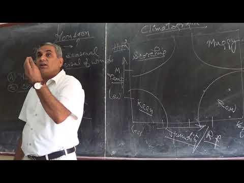 Mechanism Of Monsoon Part 1