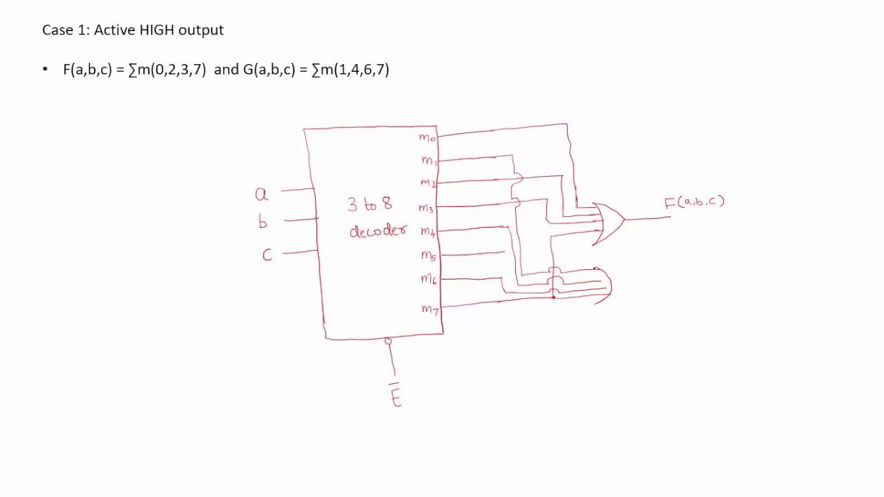 8 1 Multiplexer Logic Diagram Electrical Wiring And Truth Table Implement Boolean Function Using Decoder Youtube To