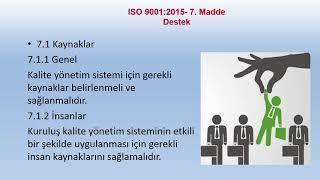 ISO 9001 2015 Standardı