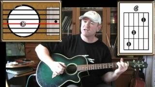 Amazing Grace - Acoustic Guitar Lesson (4 open chords - easy picking)