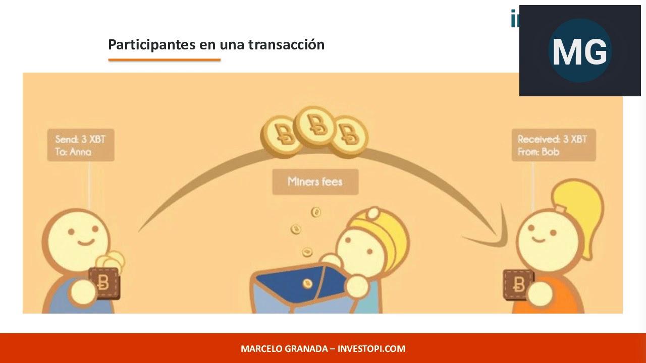 como comenzar a invertir en bitcoins obter empregos rápidos ricos